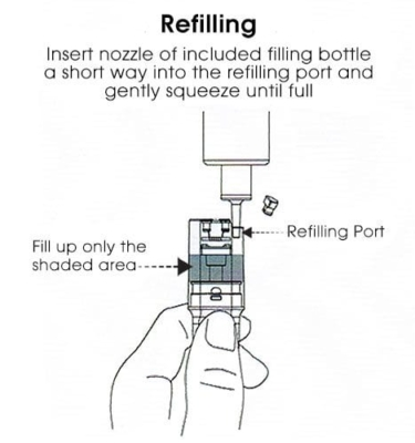 koi stik refilling instructions 1