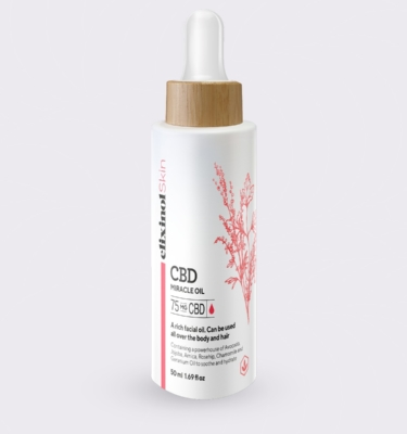 Elixinol Skin Miracle Oil Bottle